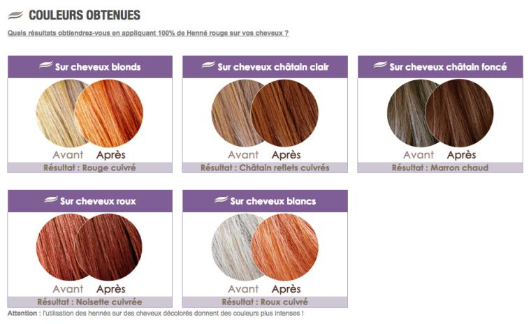 Résultat de la coloration au henné